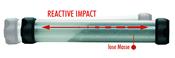 Reactive Impact